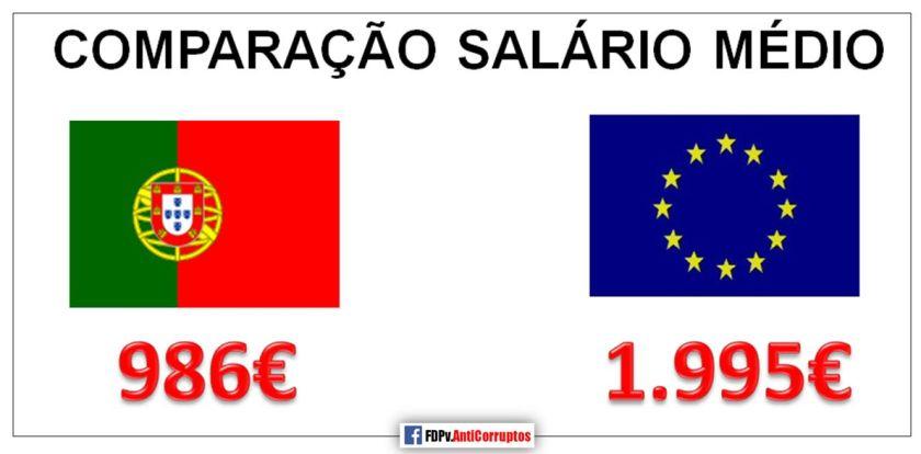 COMPARAÇÃO SALÁRIO MÉDIO P-UE