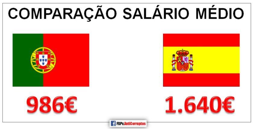 COMPARAÇÃO SALÁRIO MÉDIO